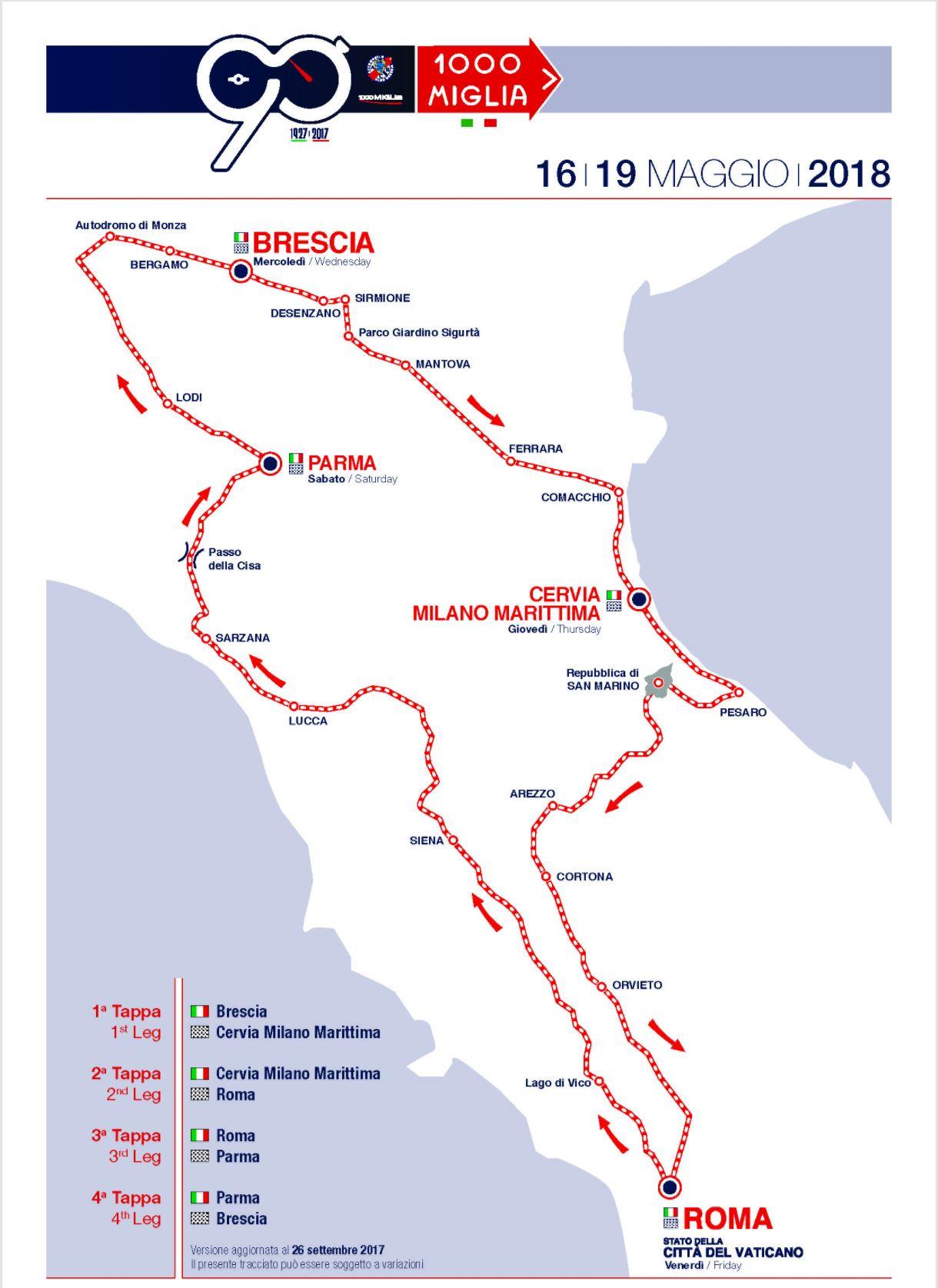 route Mille Miglia 2018